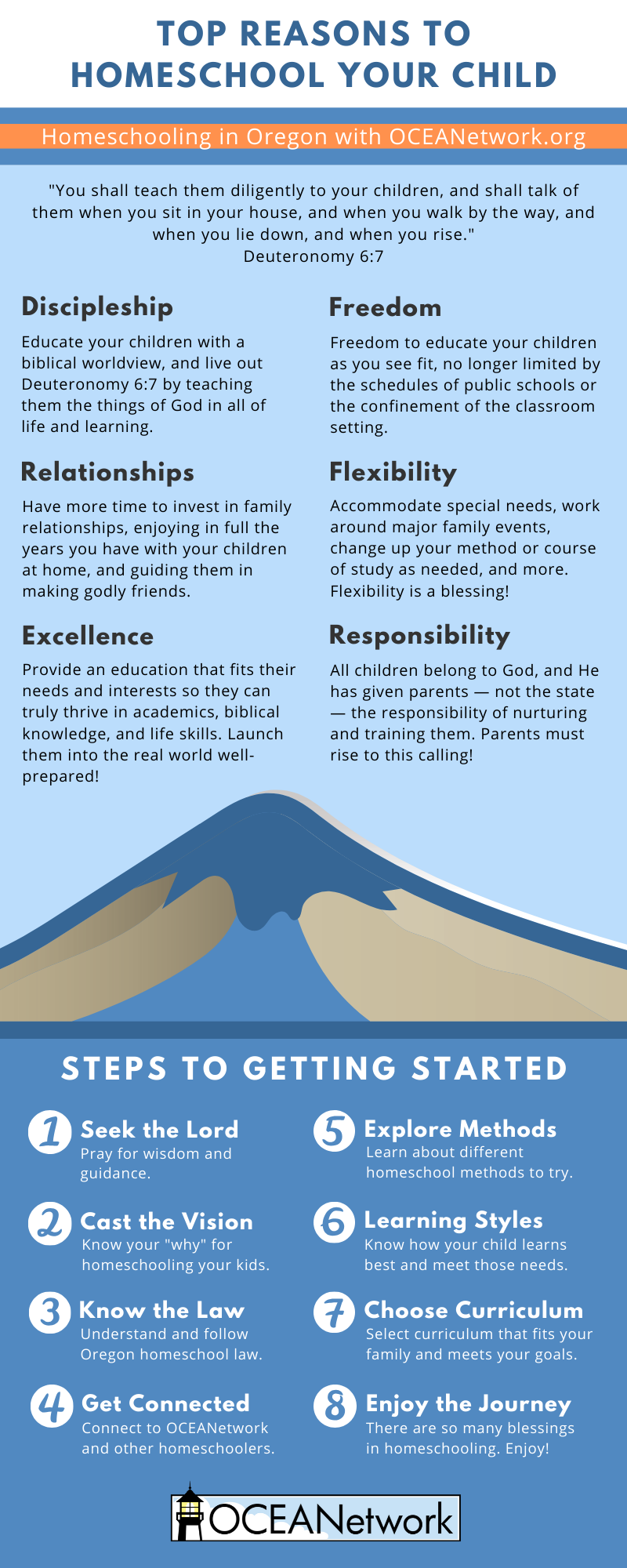 Thinking of of homeschooling? Here are the top reasons to homeschool and a quick start guide!